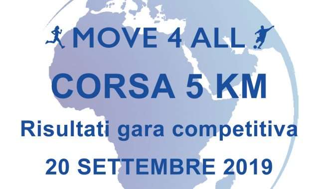 Risultati gara competitiva Move 4 All